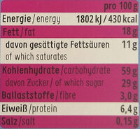 Dinkel Stollen-Cookies - Nutrition facts - de