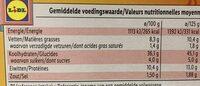 Mezzalune con Gambas - Voedingswaarden - fr
