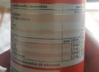 Boisson énergisante - Informations nutritionnelles