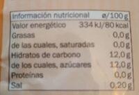Piel de naranja rallada - Informazioni nutrizionali - en