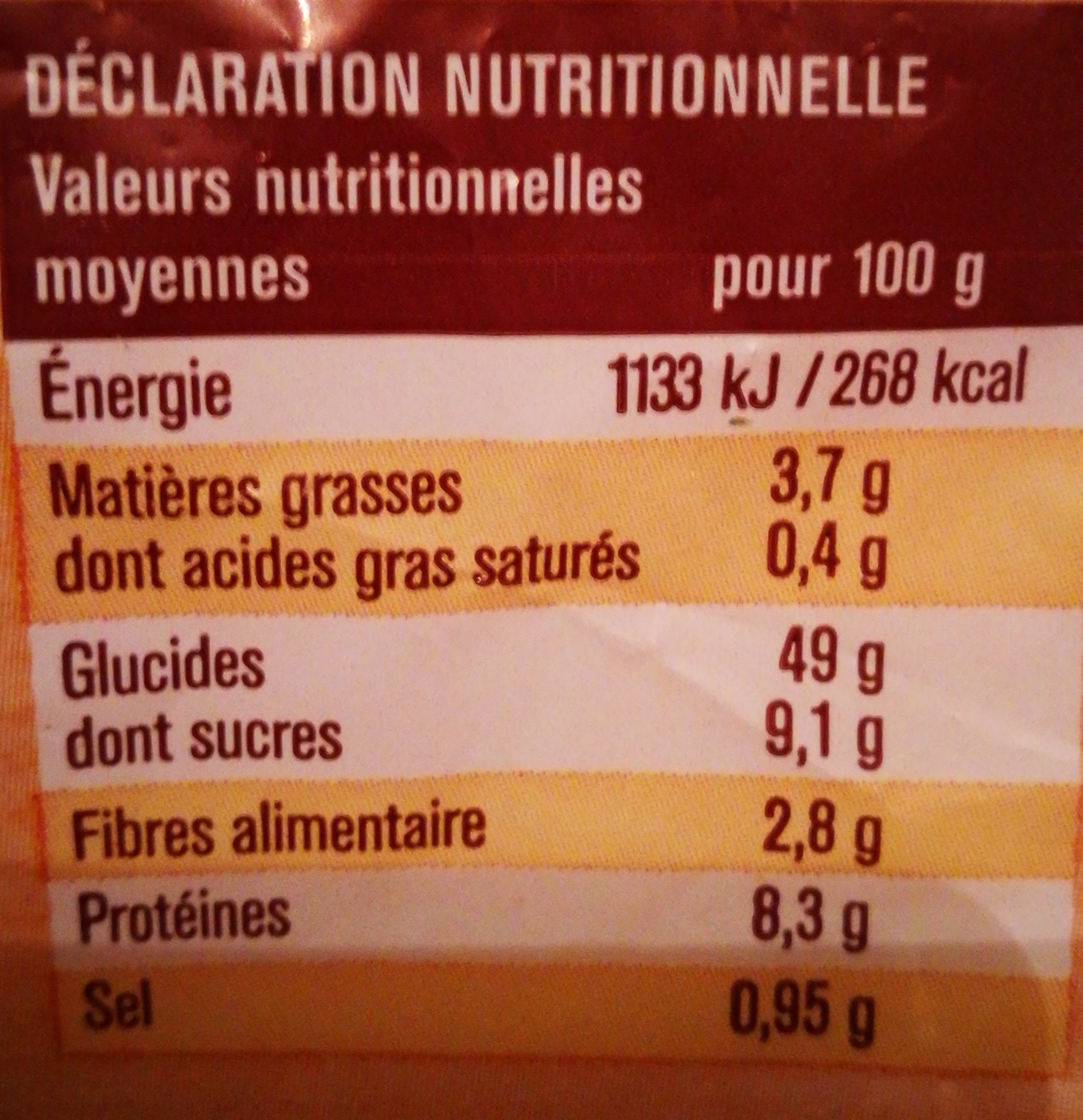 Pain mie - Informations nutritionnelles - fr