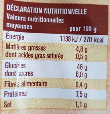 Spécial sandwich complet - Nutrition facts