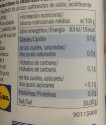 Edulcorante de mesa - Información nutricional
