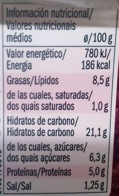 Salade Quinoa, betteraves rouges et haricots noirs - Informations nutritionnelles