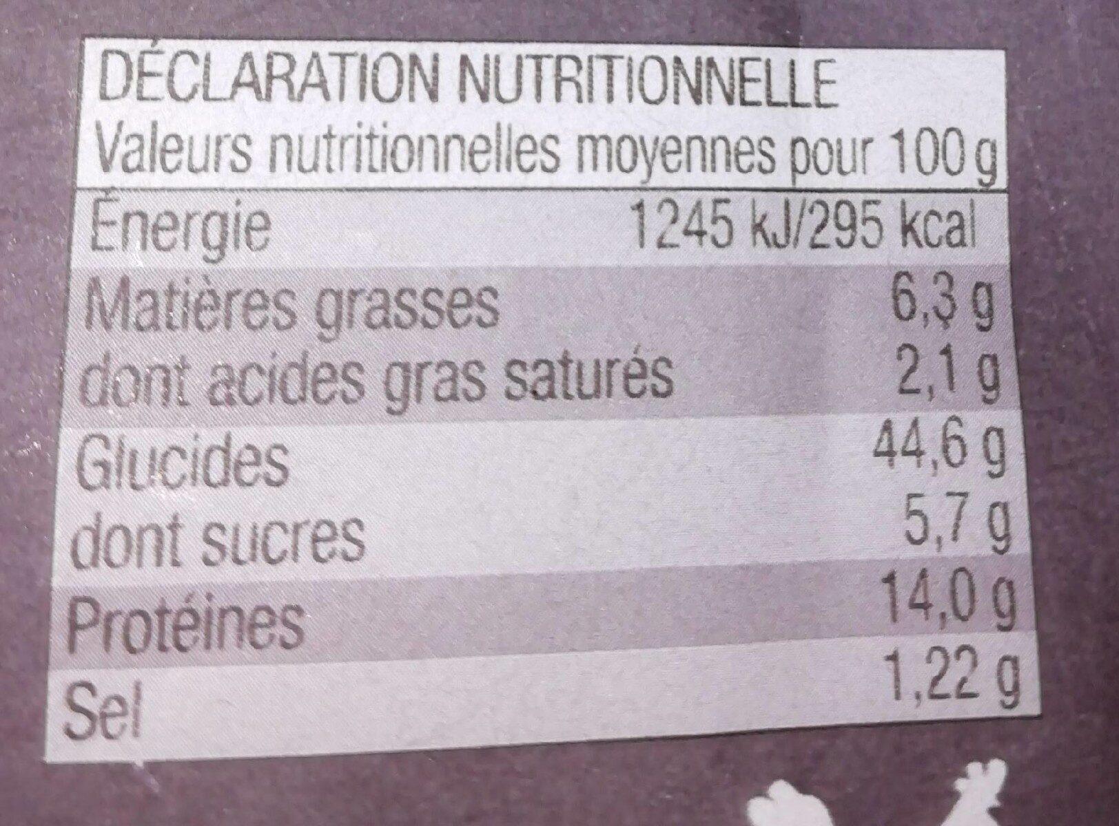 Tortellini Jambon cru fumé - Informations nutritionnelles - fr