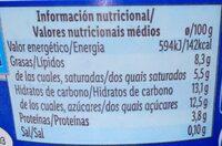 Yogur griego con miel - Nutrition facts - en