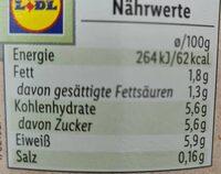 Bioland fettarmer Joghurt - Nährwertangaben - de