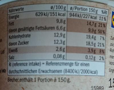 Bio Rahm Joghurt Mild - Nährwertangaben