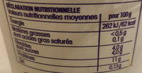 Skyr nature - Nutrition facts