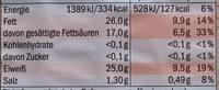 Butterkäse Scheiben - Nutrition facts