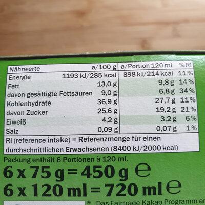 Premium Haselnuss - Nutrition facts