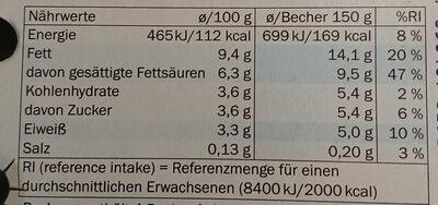 Joghurt Griechischer Art - Nutrition facts