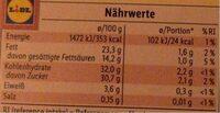 Mandolino - Valori nutrizionali - de