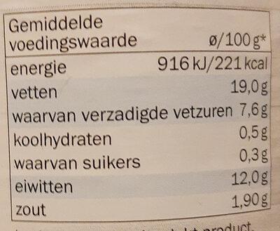 Bockworst gerookt - Nutrition facts - nl