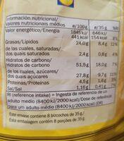 Bizcochos de limón - Informations nutritionnelles - es