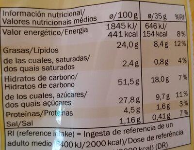 Bizcochos de limón - Informations nutritionnelles