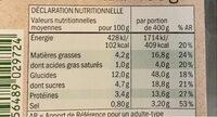 Lasagne Gemüse - Informations nutritionnelles - fr