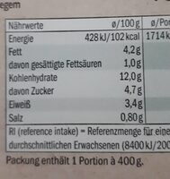 Lasagne Gemüse - Nutrition facts