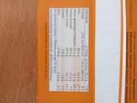 Fin carré kingsize - Nutrition facts