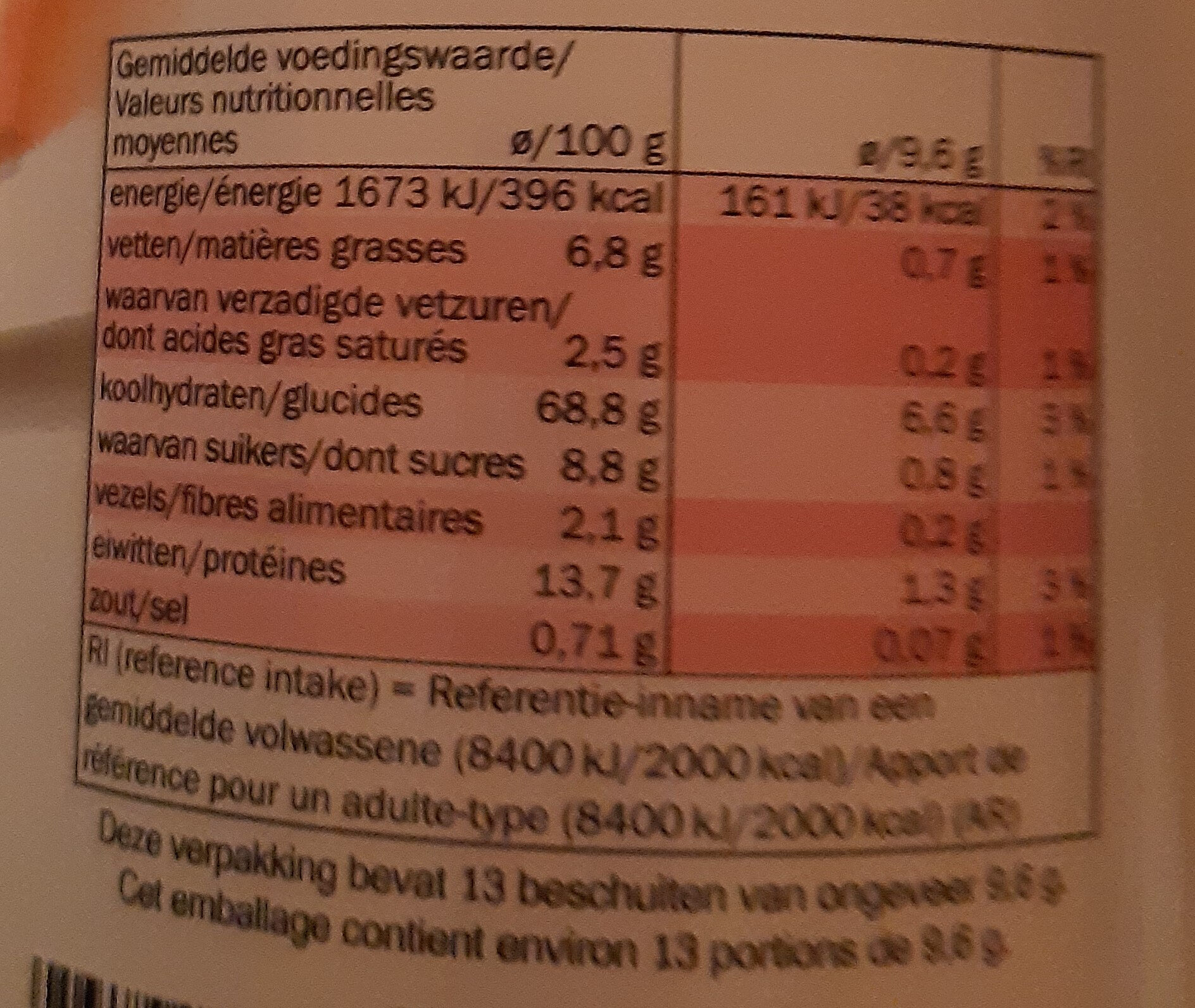 Biscottes nature - Nutrition facts - fr