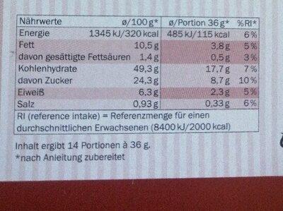 Mini Zimtschnecken - Nährwertangaben - de