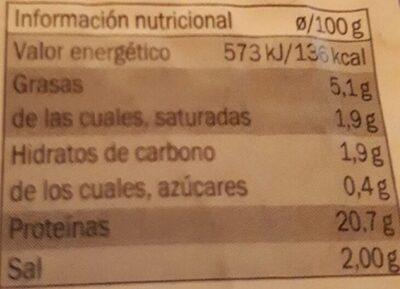 Lomo adobado de cerdo - Informació nutricional - es