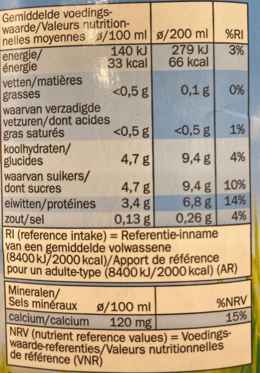 Lait ecreme - Nutrition facts - fr