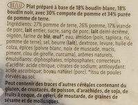 Duo de boudins avec purée et compote - Ingrédients - fr