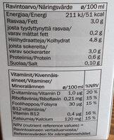 Oattis Kaurajuoma Kahviin - Nutrition facts - fi