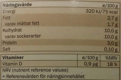 Ängens mild svensk Yoghurt Kokos - Informations nutritionnelles - sv