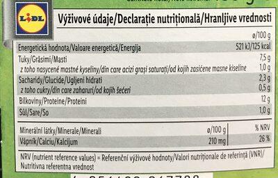 Tofu s bazalkou - Informations nutritionnelles - cs