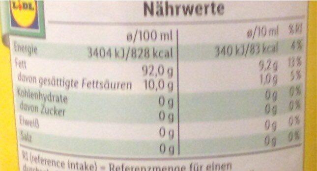 Sonnenblumenöl - Výživové údaje - cs