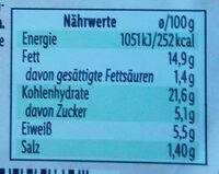 Bowl Couscous mit Falafel - Nutrition facts