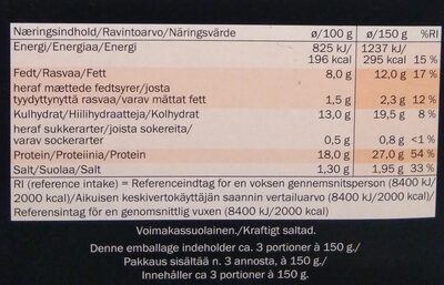 Chicken Nuggets - Informations nutritionnelles