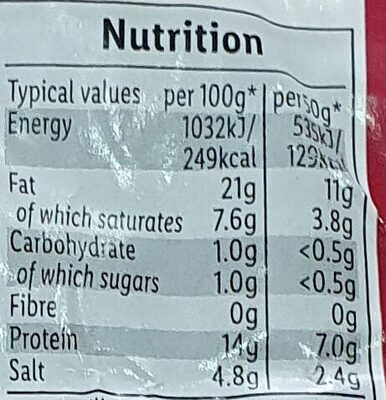 Birchwood Cooking Bacon - Nutrition facts - en