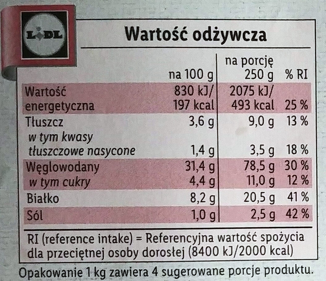 Pizza Familijna z szynką i pieczarkami - Wartości odżywcze - pl
