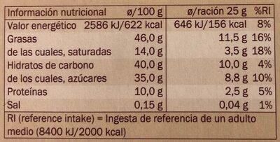 Turrón chocolate con leche avellanas - Informations nutritionnelles - es
