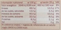 Turrón chocolate negro avellanas - Informació nutricional - es