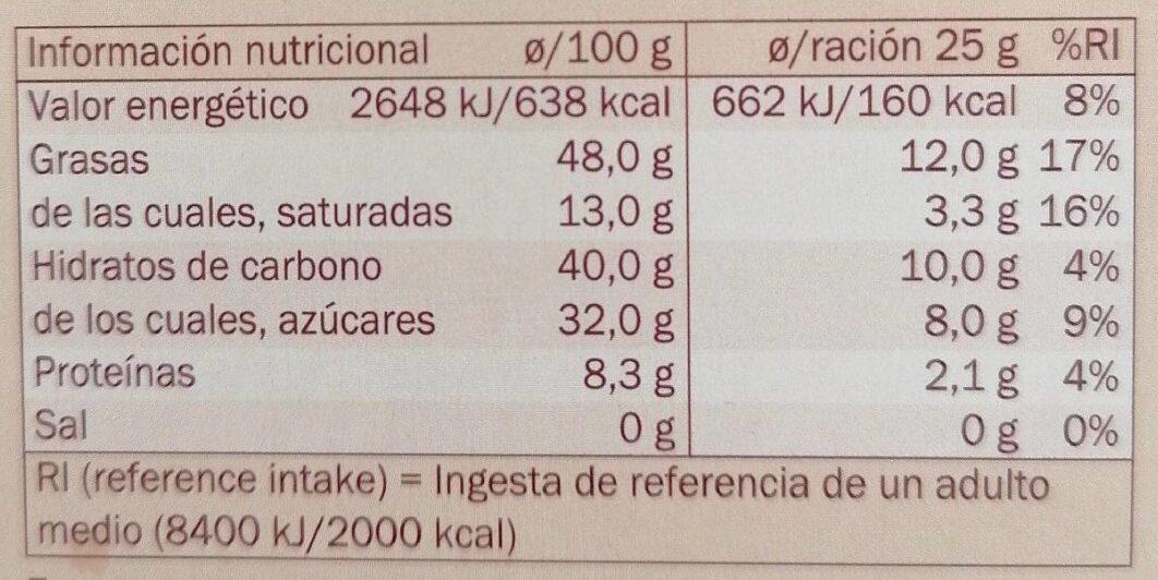 Turrón chocolate negro avellanas - Informations nutritionnelles - es