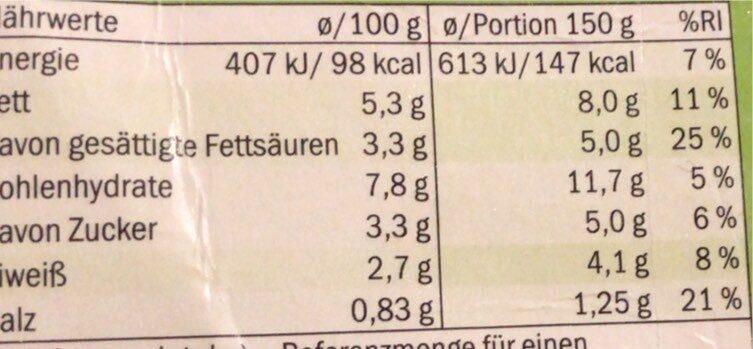 Buttergemüse - Nutrition facts - en