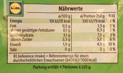Prinzeasbohnen - Informations nutritionnelles - de