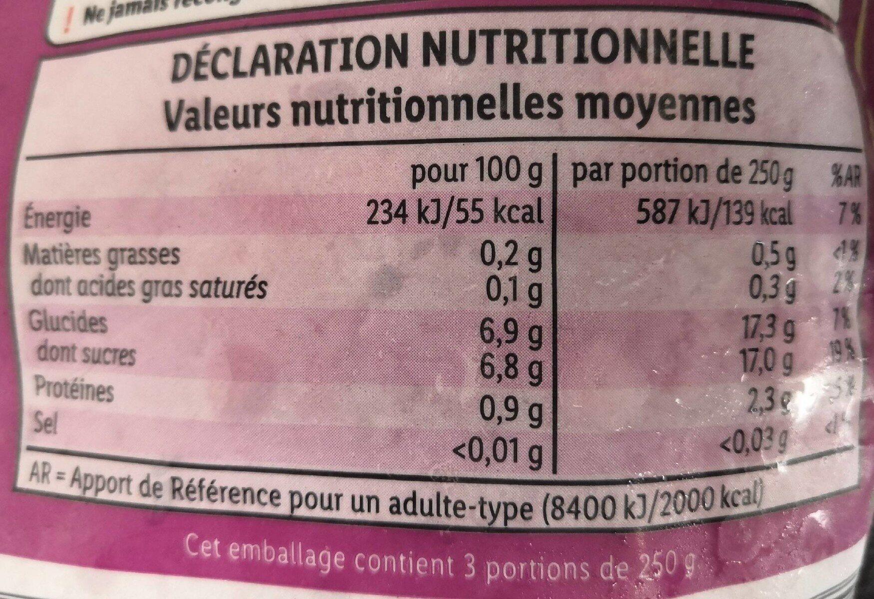 Fruits rouges - Informations nutritionnelles - fr