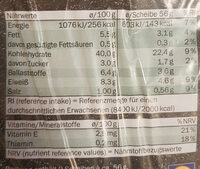 Balance Brot - Nutrition facts