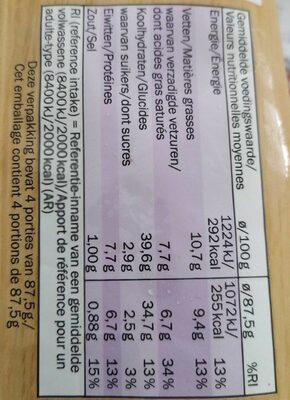 Baguette à l'ail - Nährwertangaben - en