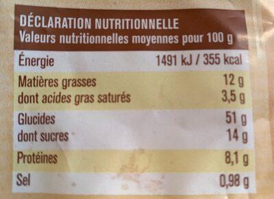10 pains au lait - Informations nutritionnelles