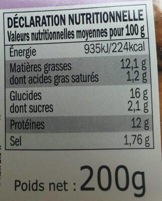 """Accras de morue - Recette """"Creole"""" - Informations nutritionnelles - fr"""