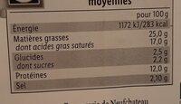 Apé roulés ail & fines herbes - Informations nutritionnelles - fr