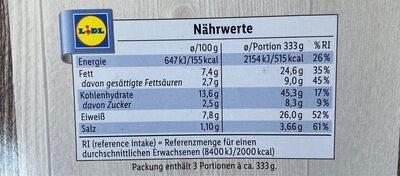 Lasagne bolognaise - Informations nutritionnelles - hu