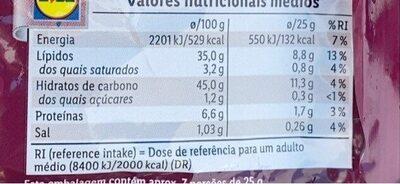 Batatd fritas presunto - Informação nutricional - pt