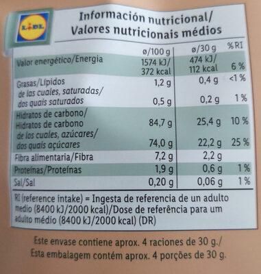 Mangostreifen - Informations nutritionnelles - es